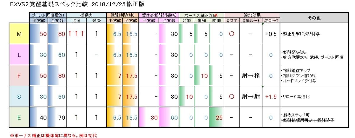 f:id:nosuke0213:20190405020935j:plain