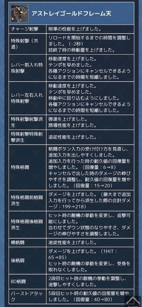 f:id:nosuke0213:20190415220737j:image