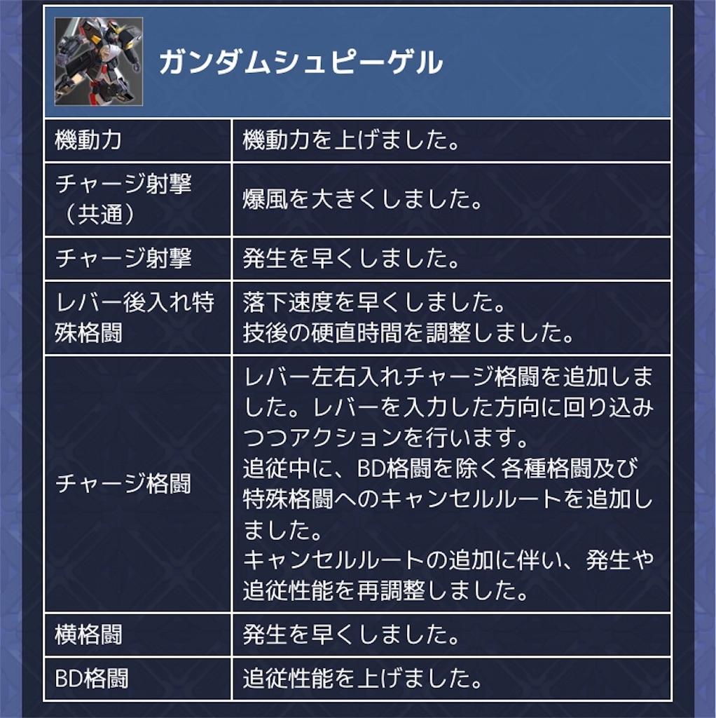 f:id:nosuke0213:20190415220742j:image