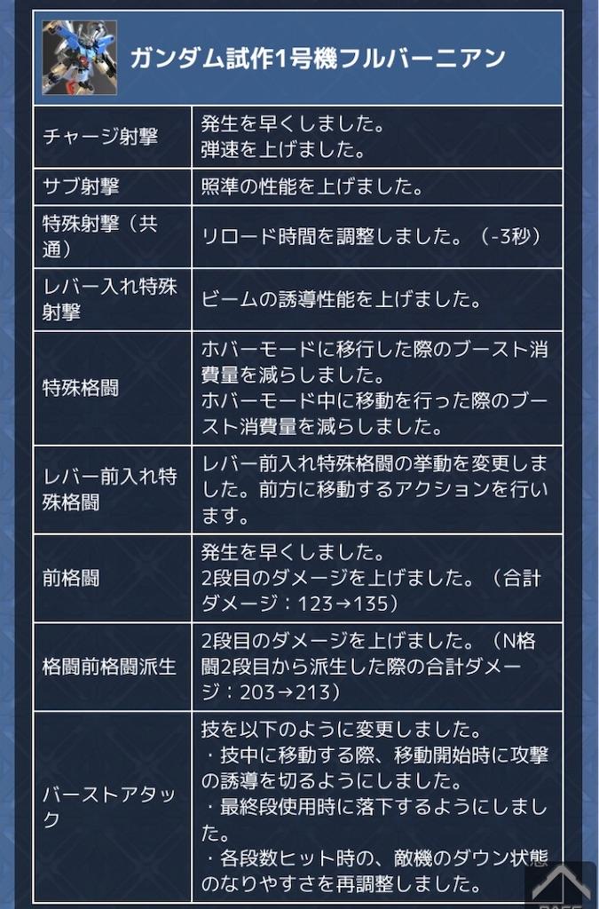 f:id:nosuke0213:20190415220832j:image