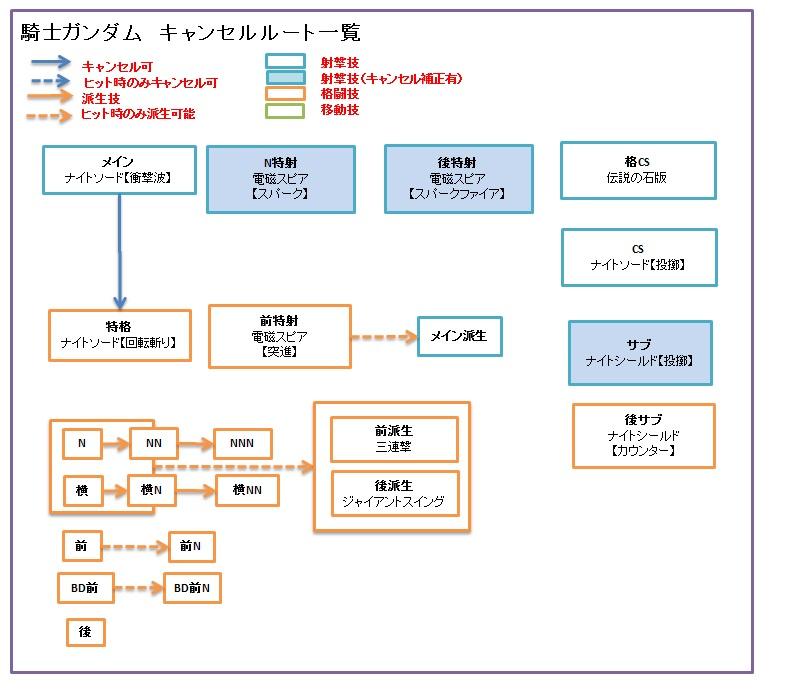 f:id:nosuke0213:20190428012857j:plain