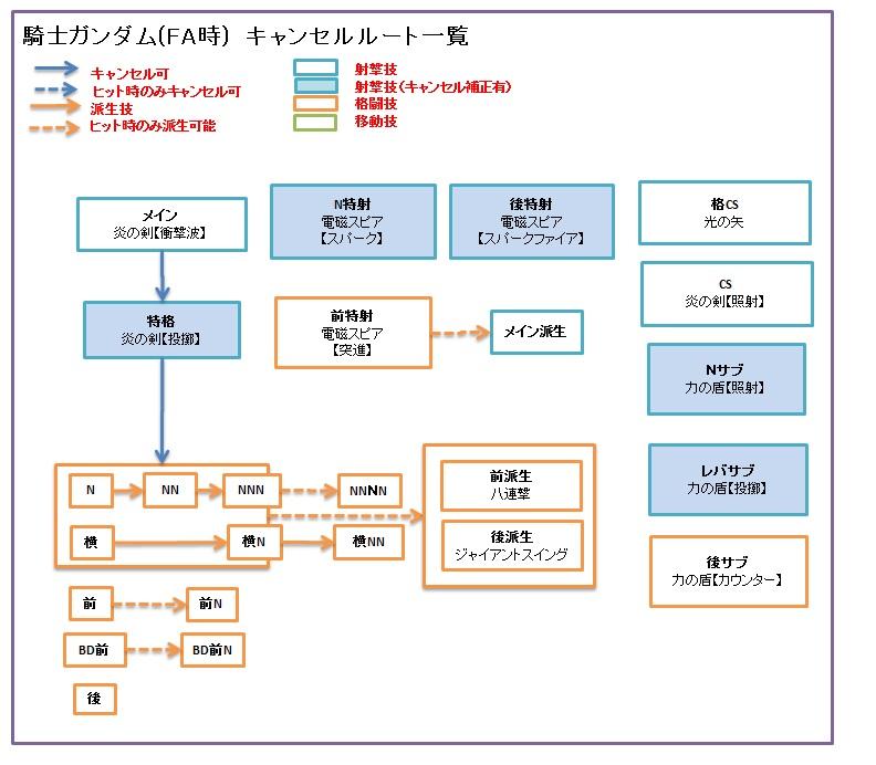 f:id:nosuke0213:20190428012910j:plain
