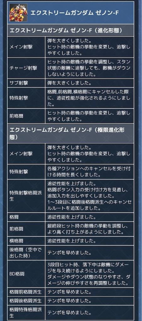 f:id:nosuke0213:20190509081051j:image:w400