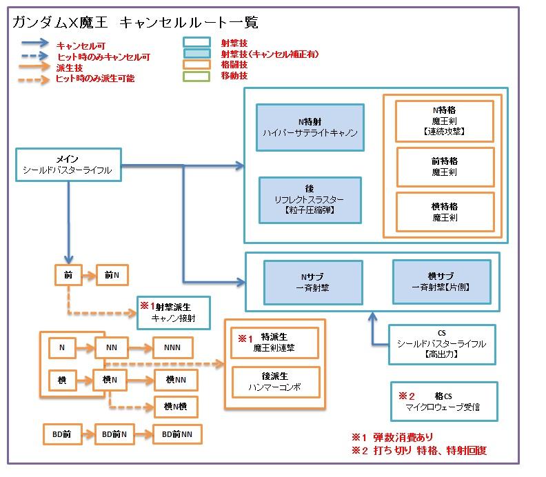 f:id:nosuke0213:20190510035740j:plain:w400