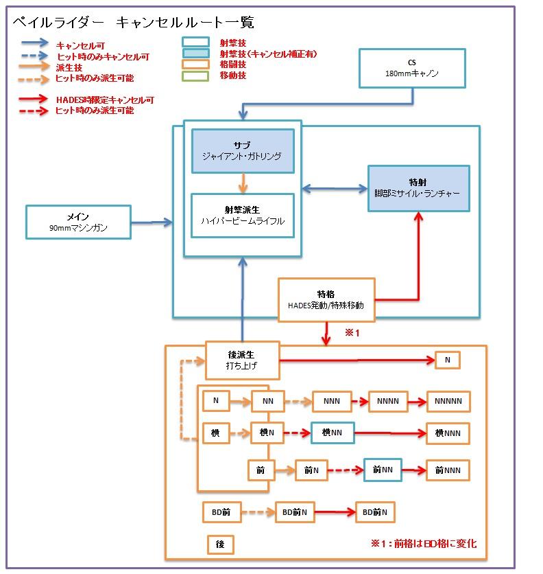 f:id:nosuke0213:20190627033406j:plain:w500