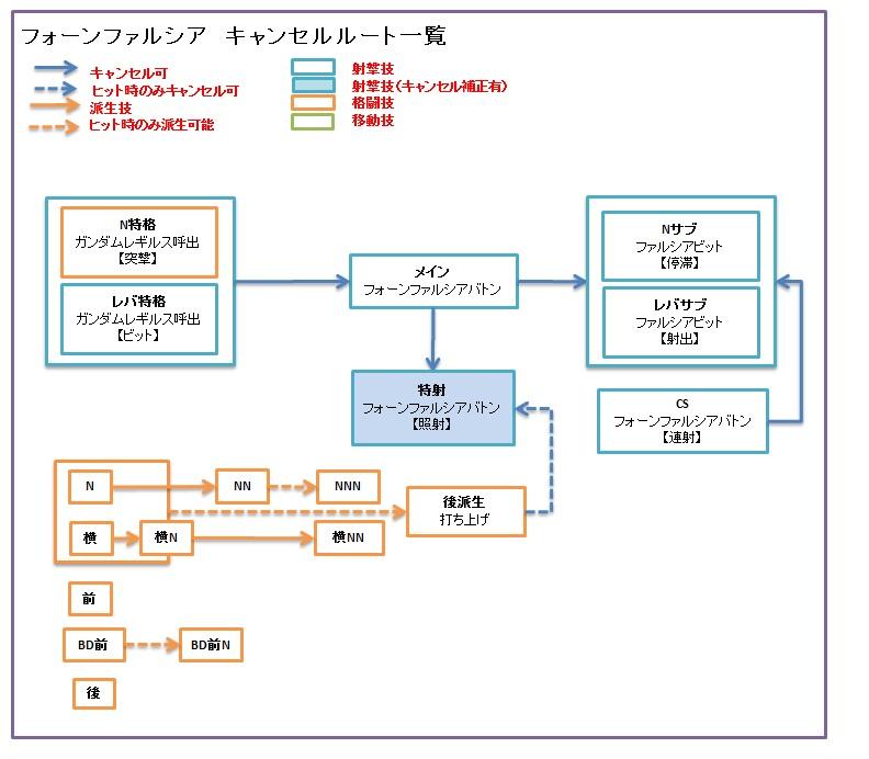 f:id:nosuke0213:20190709020317j:plain