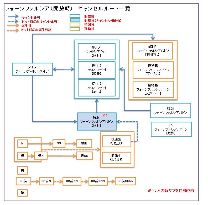 f:id:nosuke0213:20190709020326j:plain