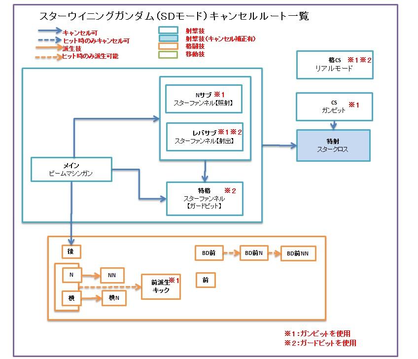 f:id:nosuke0213:20190805024105j:plain