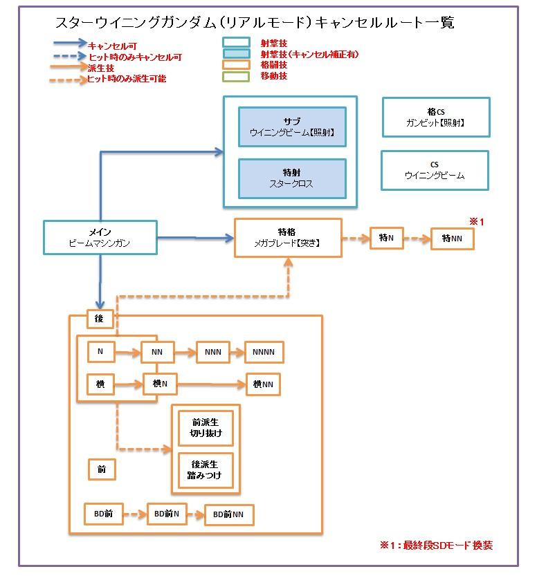 f:id:nosuke0213:20190805024116j:plain