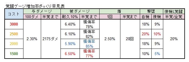 f:id:nosuke0213:20190923034934j:plain