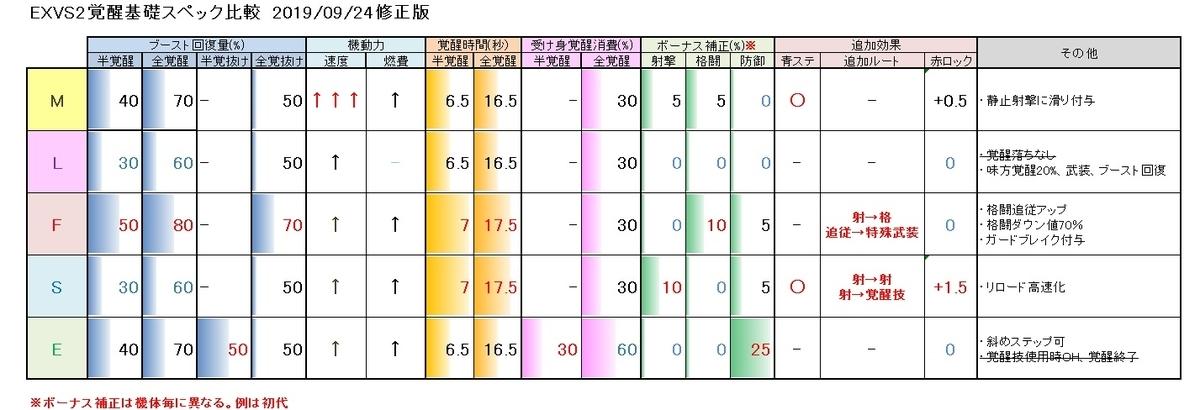 f:id:nosuke0213:20190924004848j:plain