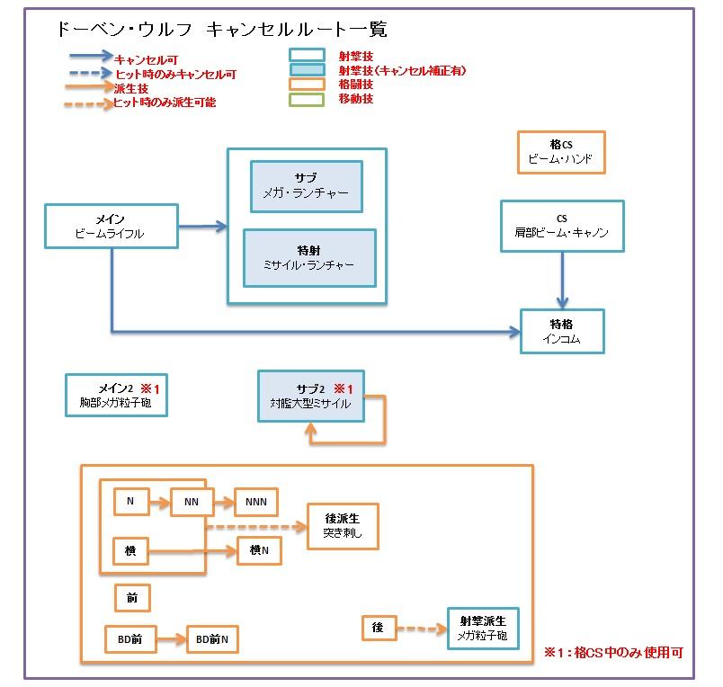 f:id:nosuke0213:20191007221032j:plain
