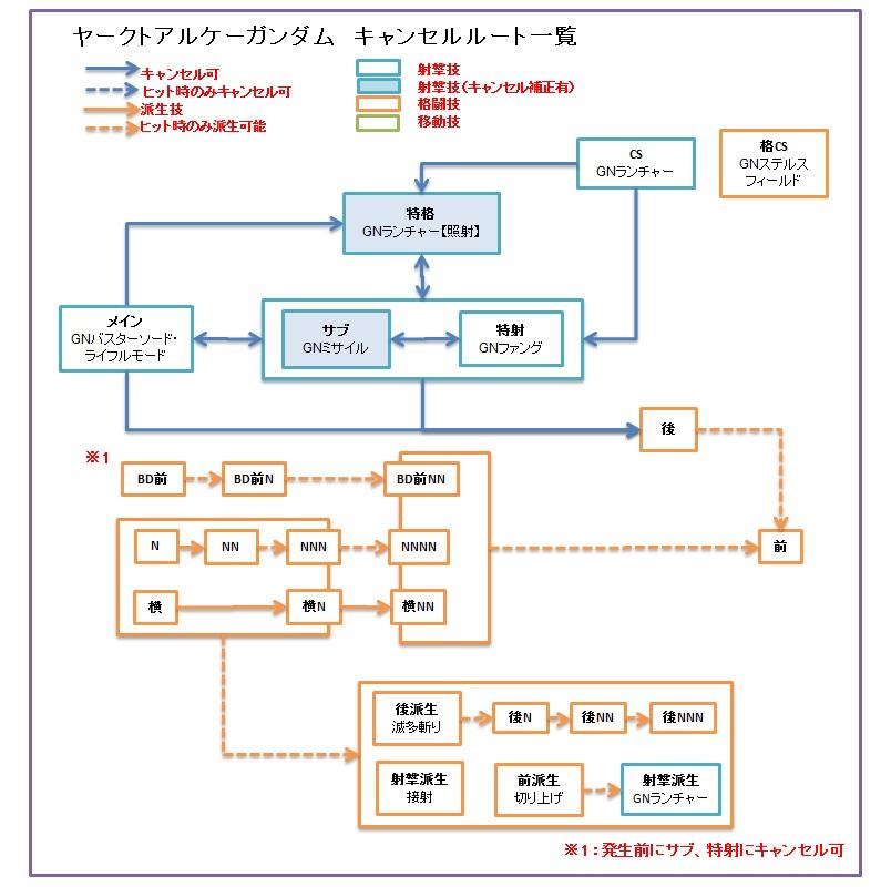 f:id:nosuke0213:20191206031153j:plain