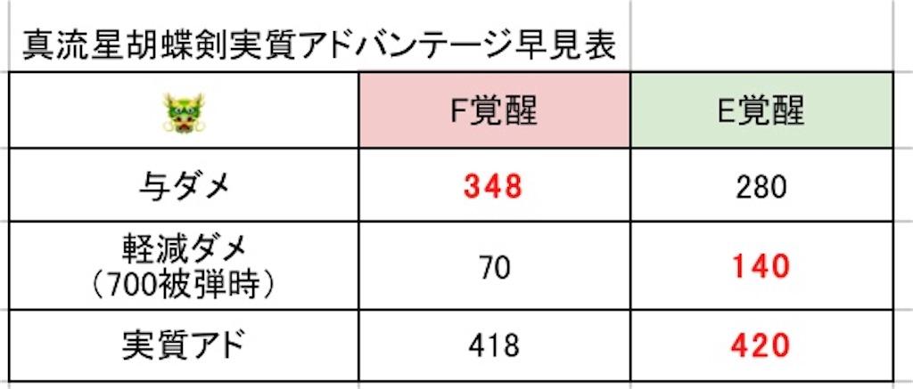 f:id:nosuke0213:20200128022955j:image:w400