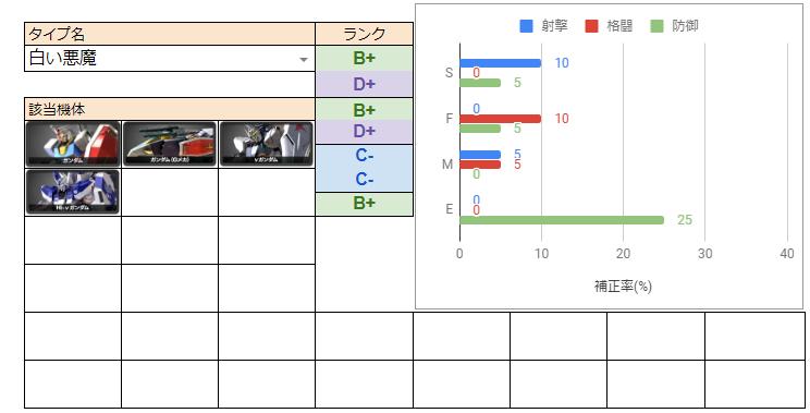f:id:nosuke0213:20200204015025p:plain