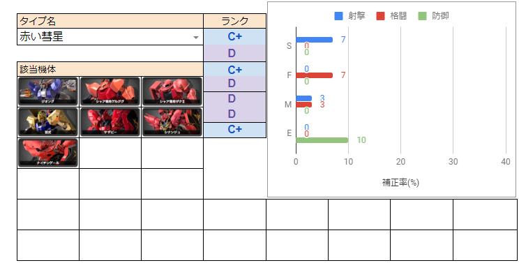 f:id:nosuke0213:20200204015858p:plain