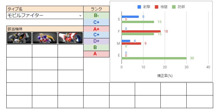 f:id:nosuke0213:20200204021506p:plain