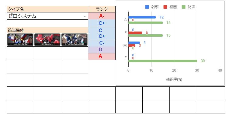 f:id:nosuke0213:20200204021649p:plain