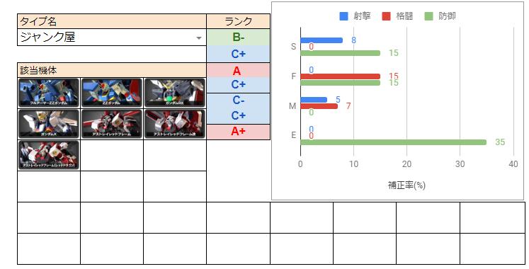 f:id:nosuke0213:20200204022234p:plain
