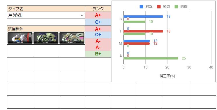 f:id:nosuke0213:20200204022801p:plain