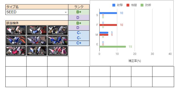 f:id:nosuke0213:20200204023402p:plain
