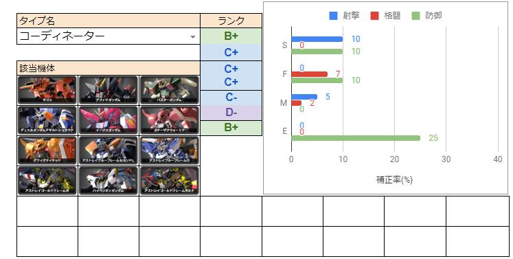 f:id:nosuke0213:20200204023804p:plain