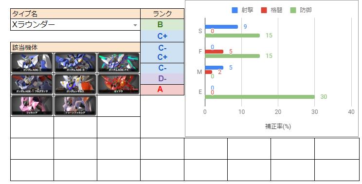 f:id:nosuke0213:20200204024819p:plain