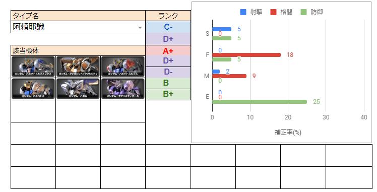 f:id:nosuke0213:20200204025005p:plain