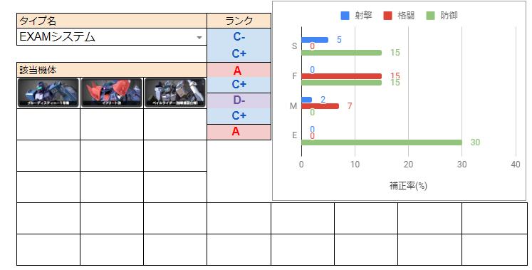f:id:nosuke0213:20200204025144p:plain