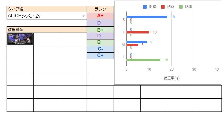 f:id:nosuke0213:20200204025410p:plain