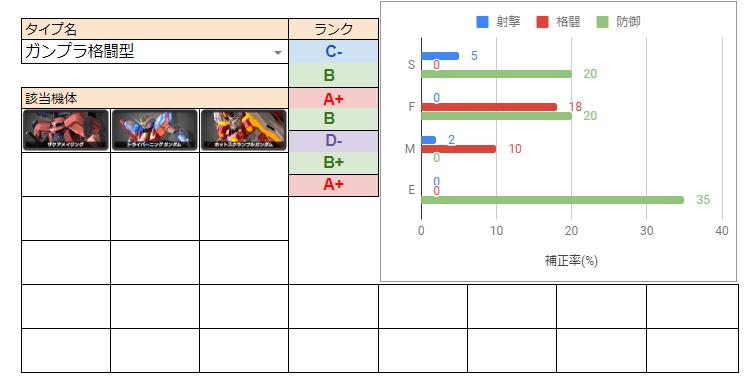 f:id:nosuke0213:20200204025641p:plain