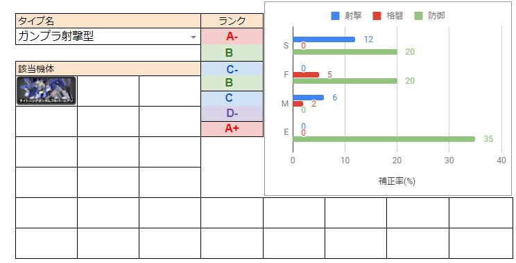 f:id:nosuke0213:20200204030159p:plain