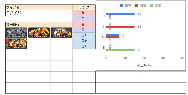 f:id:nosuke0213:20200204030958p:plain