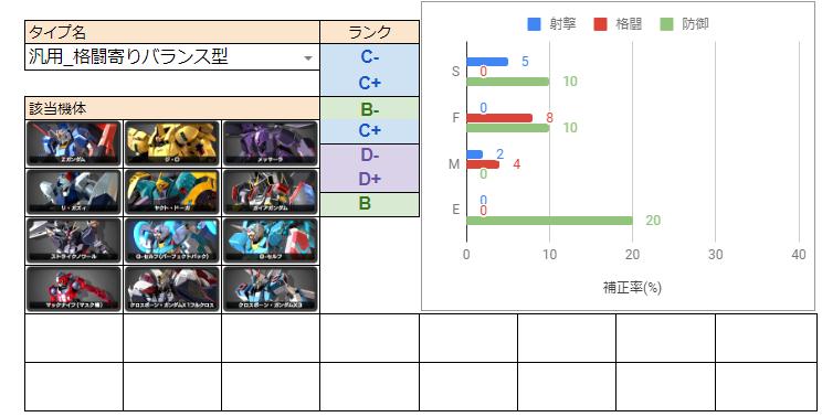 f:id:nosuke0213:20200204031515p:plain