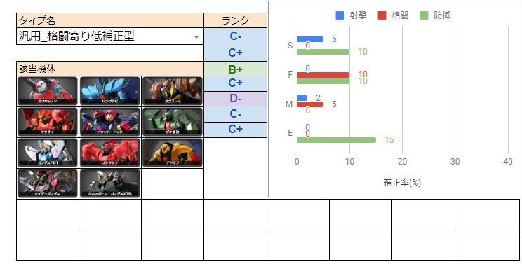 f:id:nosuke0213:20200204031630p:plain