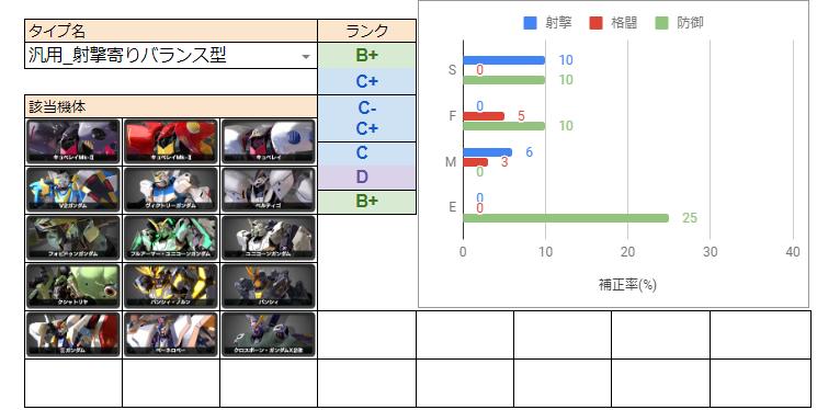 f:id:nosuke0213:20200204032220p:plain