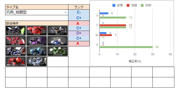 f:id:nosuke0213:20200204032322p:plain