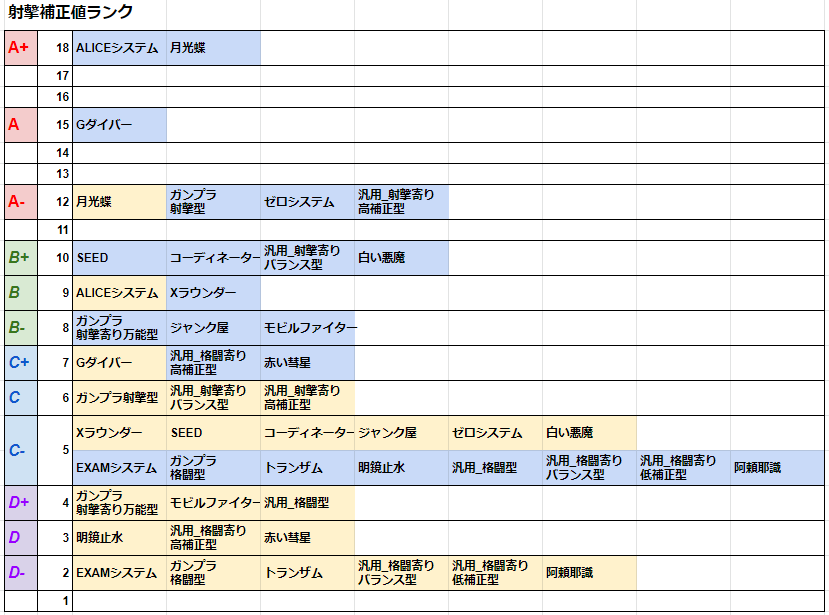 f:id:nosuke0213:20200204033252p:plain