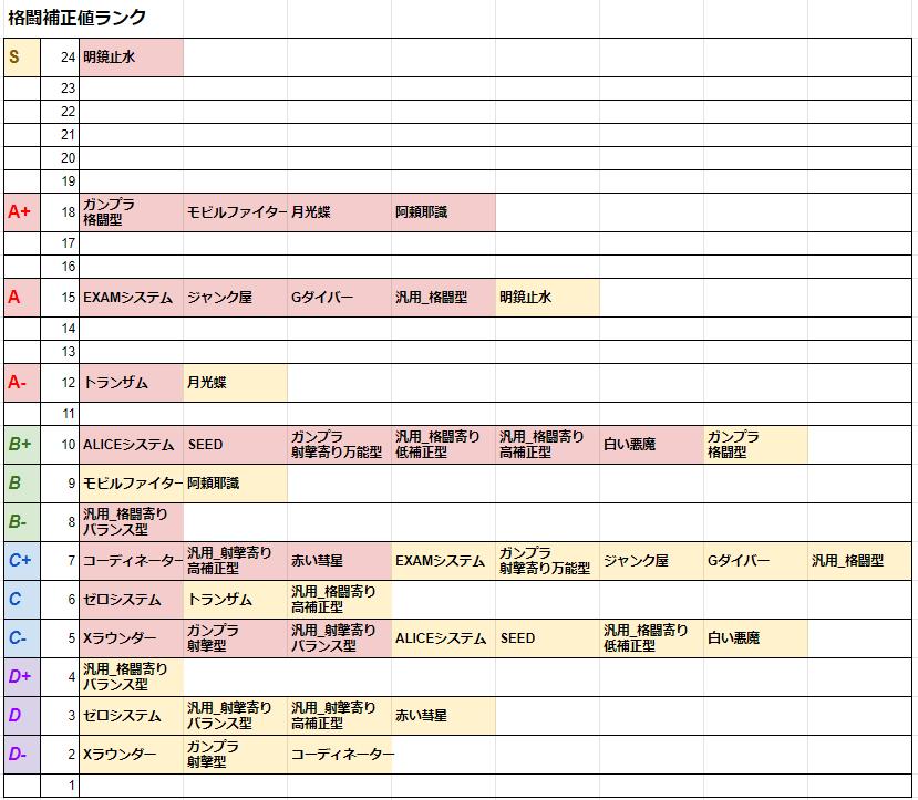 f:id:nosuke0213:20200204033304p:plain