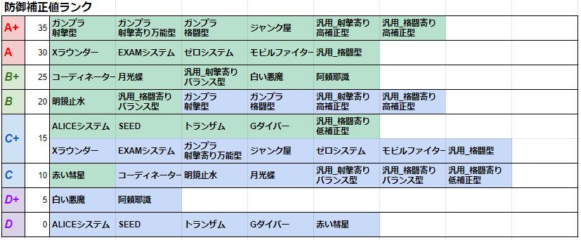 f:id:nosuke0213:20200204033336p:plain