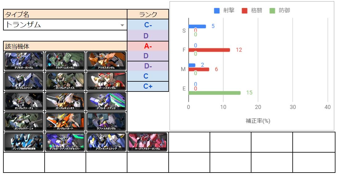 f:id:nosuke0213:20200205025605p:plain