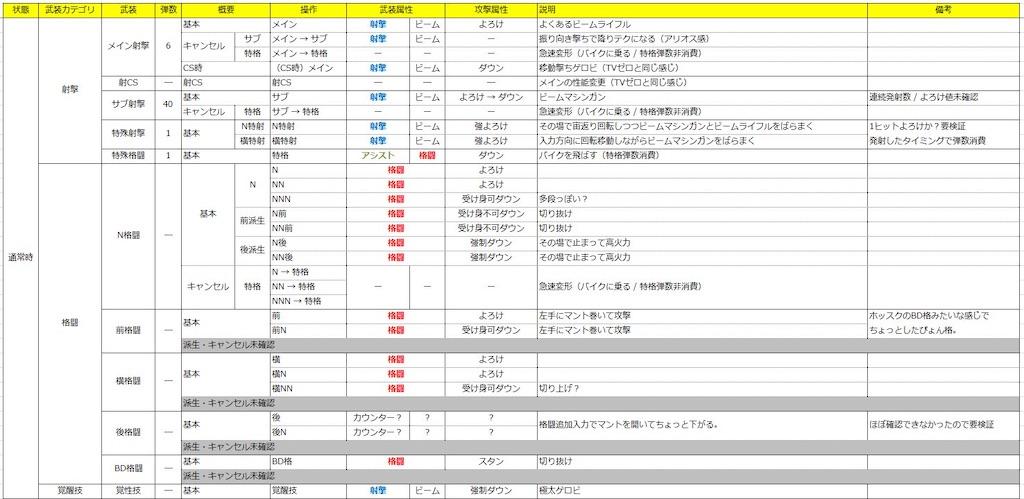 f:id:nosuke0213:20200207191626j:image