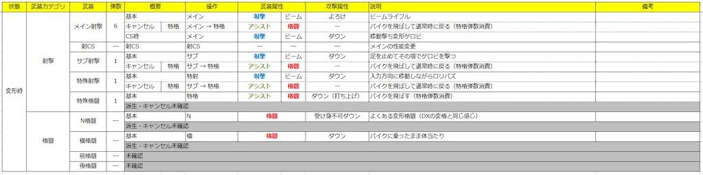 f:id:nosuke0213:20200207191634j:image