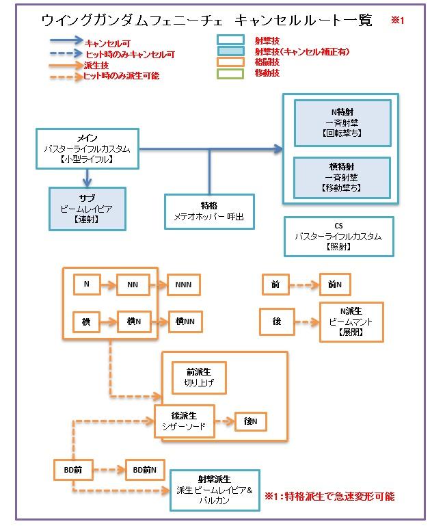 f:id:nosuke0213:20200222180944j:plain:w600