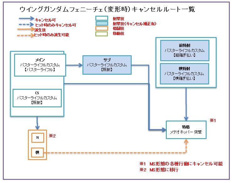 f:id:nosuke0213:20200222180955j:plain:w600