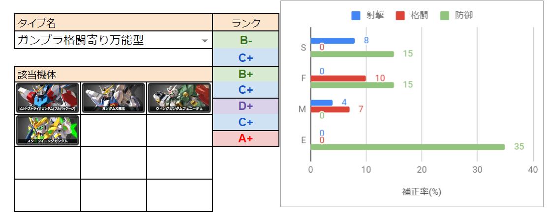 f:id:nosuke0213:20200303030500p:plain