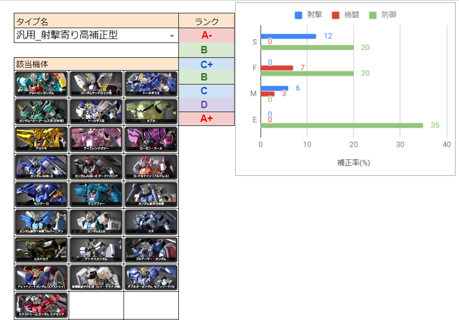 f:id:nosuke0213:20200303030532p:plain