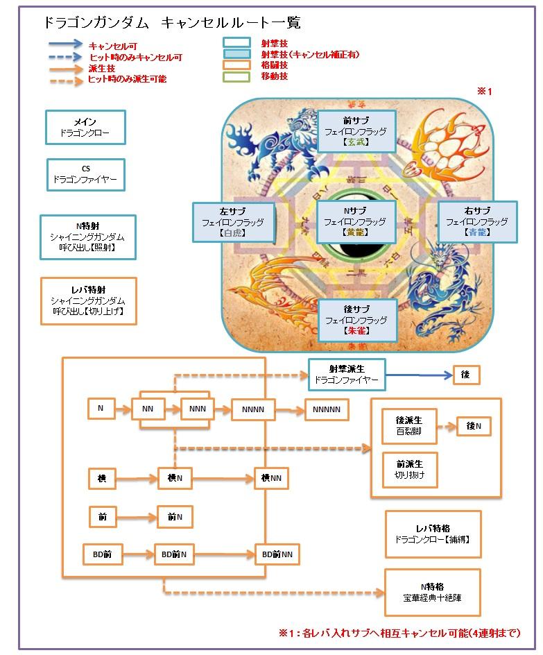 f:id:nosuke0213:20200305050436j:plain