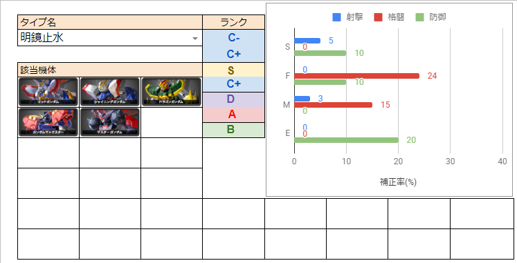f:id:nosuke0213:20200305051535p:plain