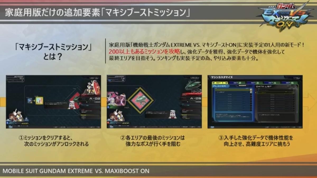 f:id:nosuke0213:20200324003540j:plain:w500